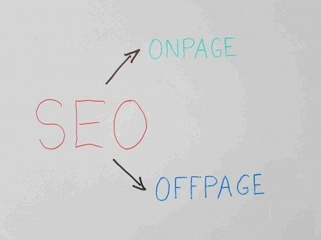 seo optimalizacia